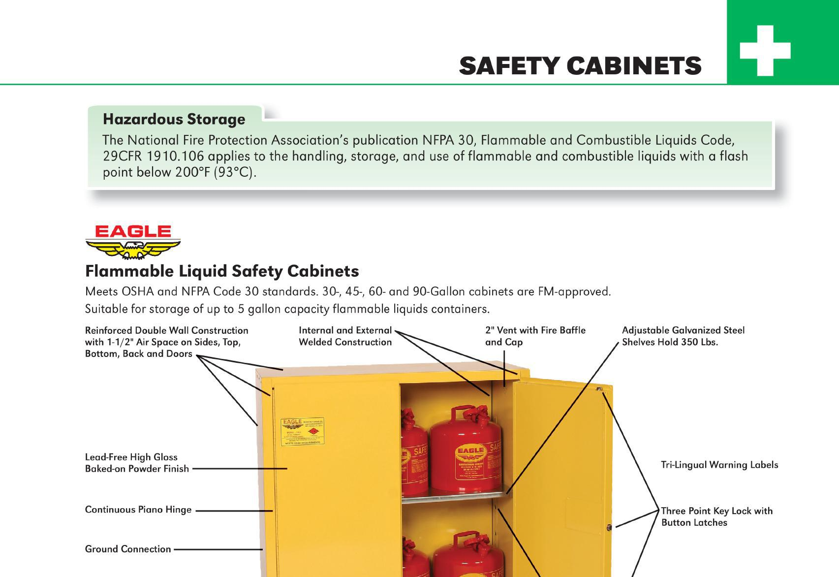 Lawson Products Catalog US 2015 Page 1887 - Safety Products